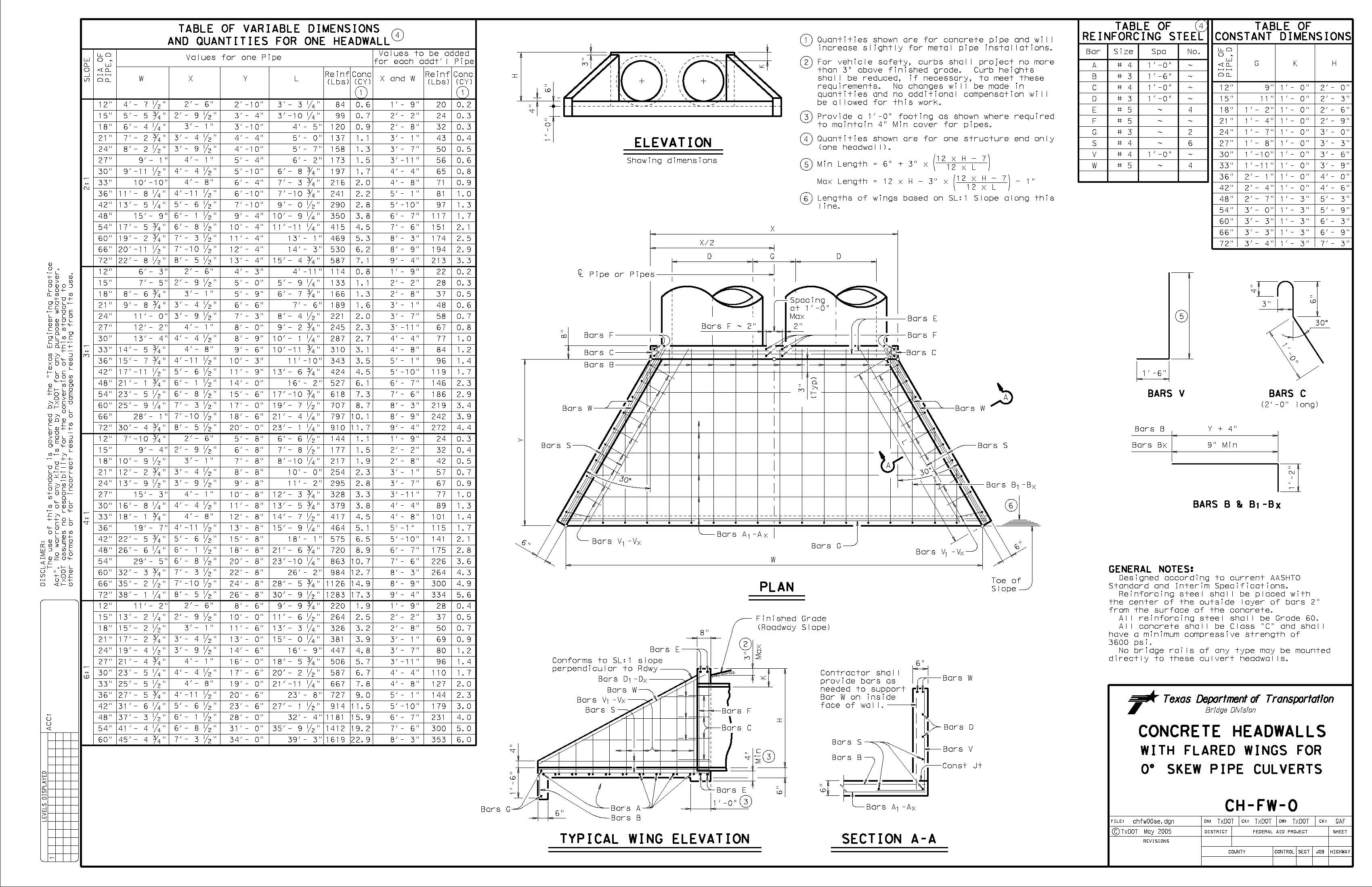 www rockwall com - /pz/ENGINEERING/Engineering Record Drawings_PDF